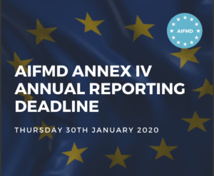 AIFMD Annex IV Annual Reporting Deadline